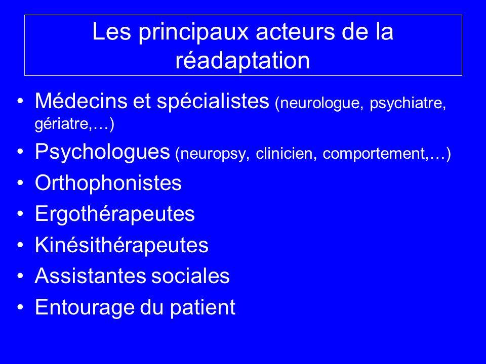 Les principaux acteurs de la réadaptation Médecins et spécialistes (neurologue, psychiatre, gériatre,…) Psychologues (neuropsy, clinicien, comportemen