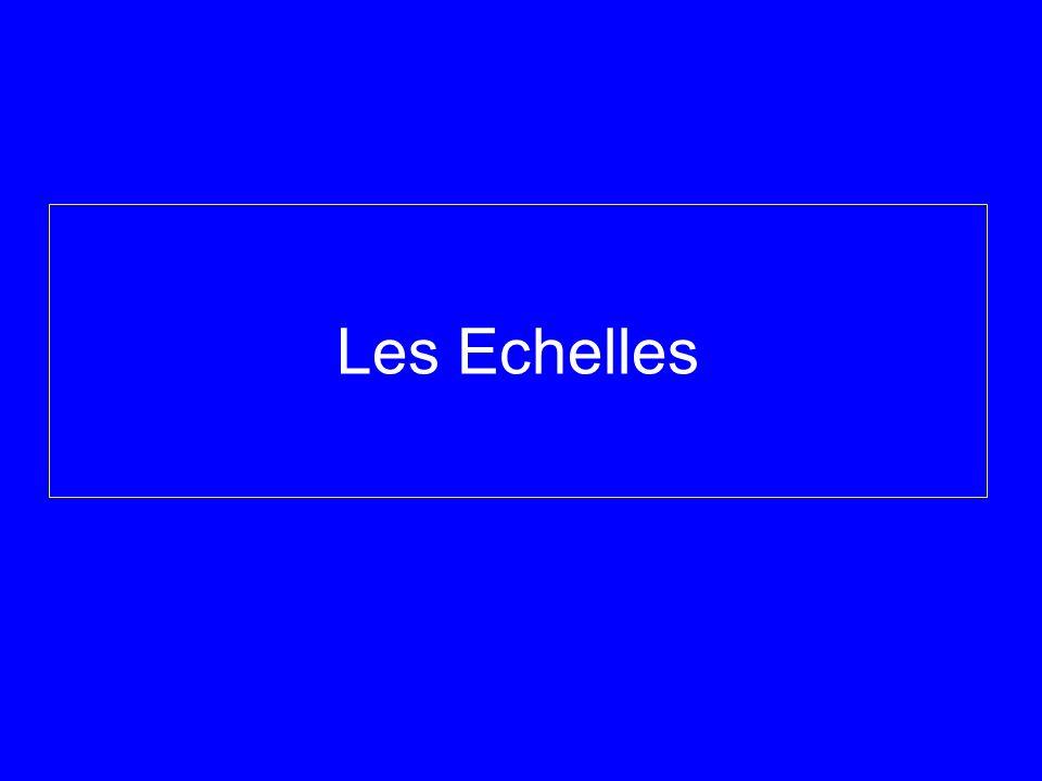 Les Echelles