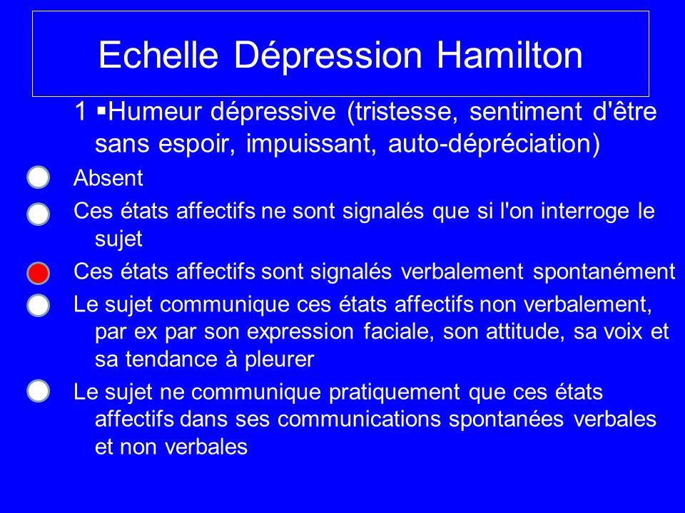 Echelle Dépression Hamilton 1 Humeur dépressive (tristesse, sentiment d'être sans espoir, impuissant, auto-dépréciation) Absent Ces états affectifs ne