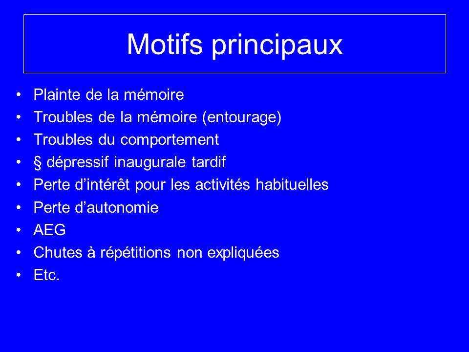 Motifs principaux Plainte de la mémoire Troubles de la mémoire (entourage) Troubles du comportement § dépressif inaugurale tardif Perte dintérêt pour