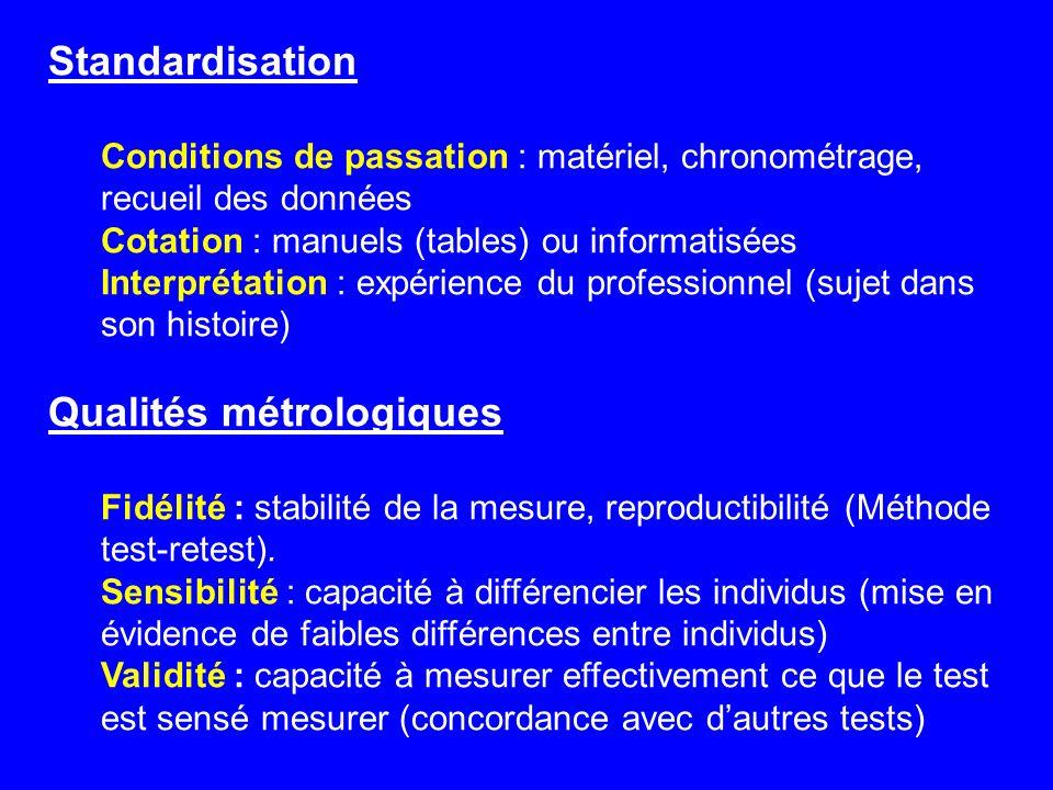 Standardisation Conditions de passation : matériel, chronométrage, recueil des données Cotation : manuels (tables) ou informatisées Interprétation : e
