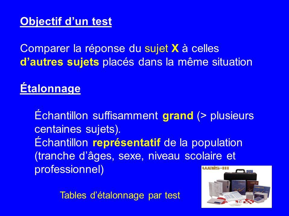 Objectif dun test Comparer la réponse du sujet X à celles dautres sujets placés dans la même situation Étalonnage Échantillon suffisamment grand (> pl