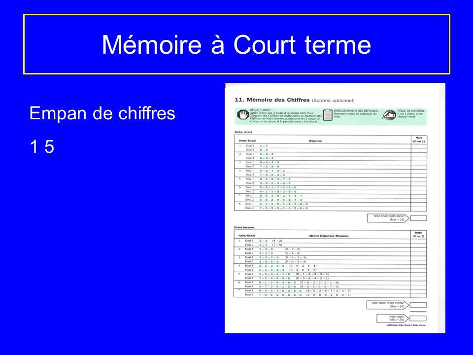 Mémoire à Court terme Empan de chiffres 1 5