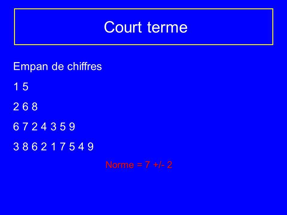 Court terme Empan de chiffres 1 5 2 6 8 6 7 2 4 3 5 9 3 8 6 2 1 7 5 4 9 Norme = 7 +/- 2