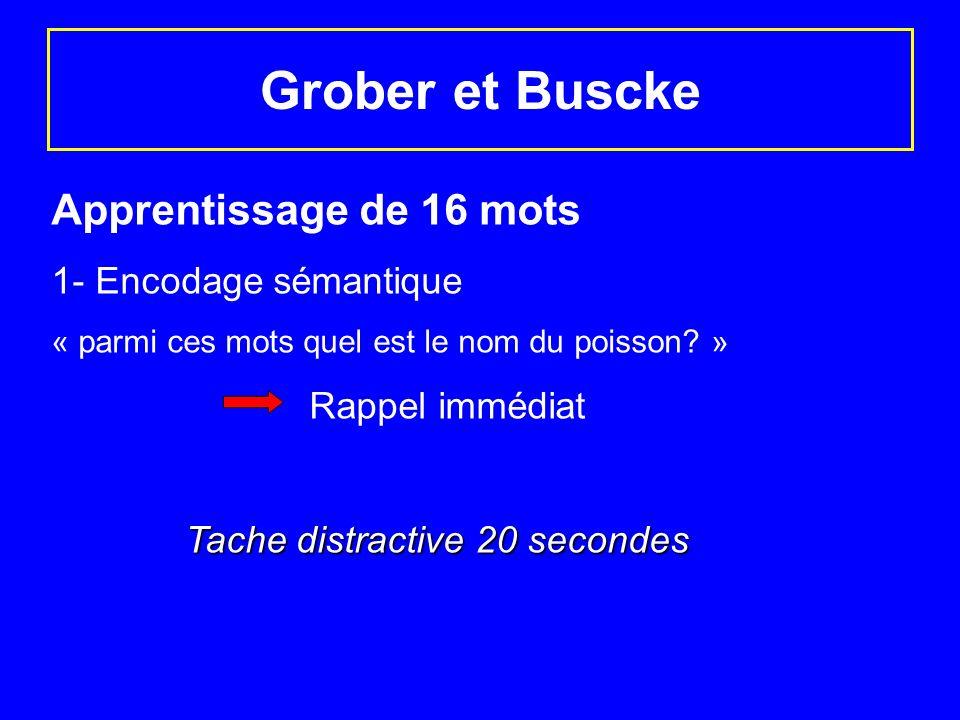 Grober et Buscke Apprentissage de 16 mots 1- Encodage sémantique « parmi ces mots quel est le nom du poisson? » Rappel immédiat Tache distractive 20 s