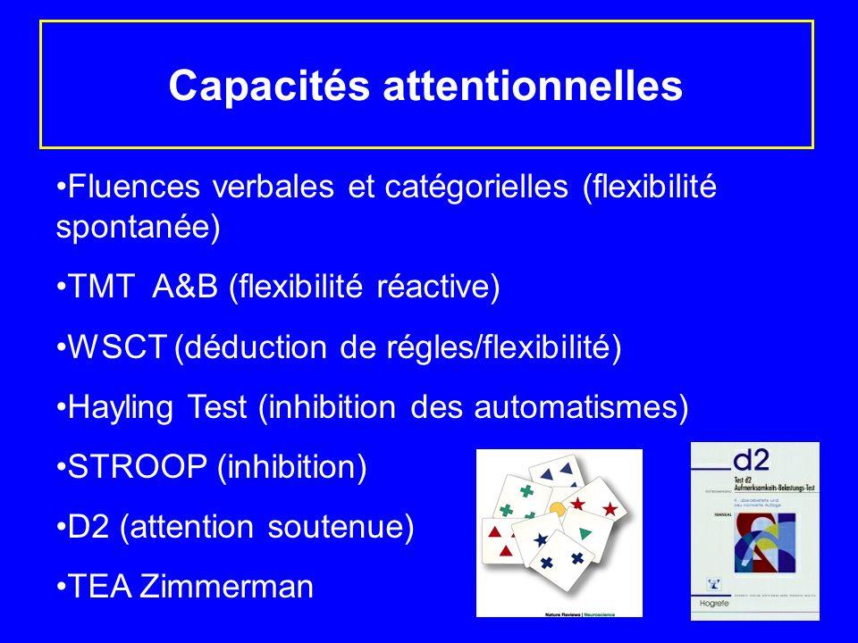 Capacités attentionnelles Fluences verbales et catégorielles (flexibilité spontanée) TMT A&B (flexibilité réactive) WSCT (déduction de régles/flexibil
