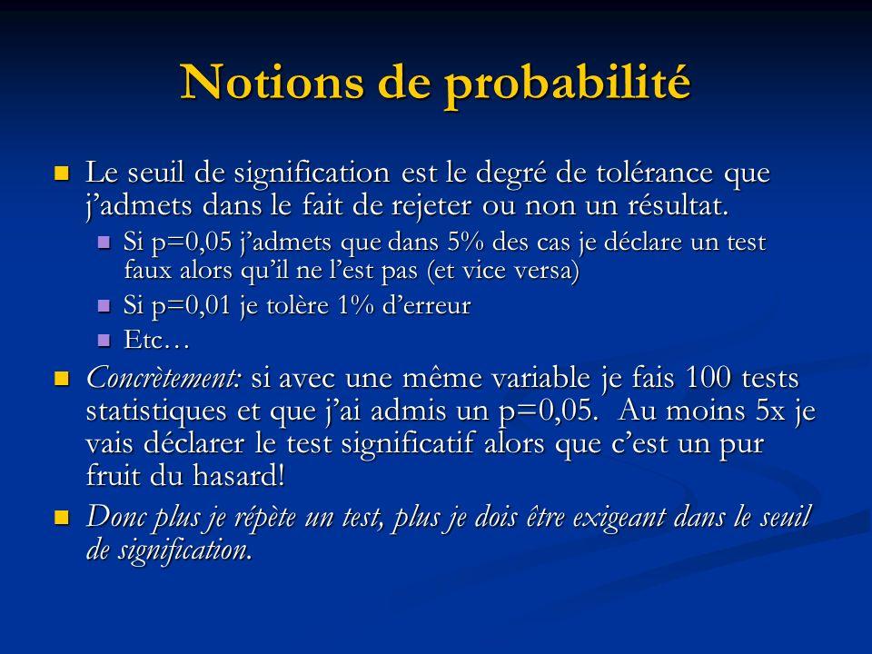 Notions de probabilité Le seuil de signification est le degré de tolérance que jadmets dans le fait de rejeter ou non un résultat.