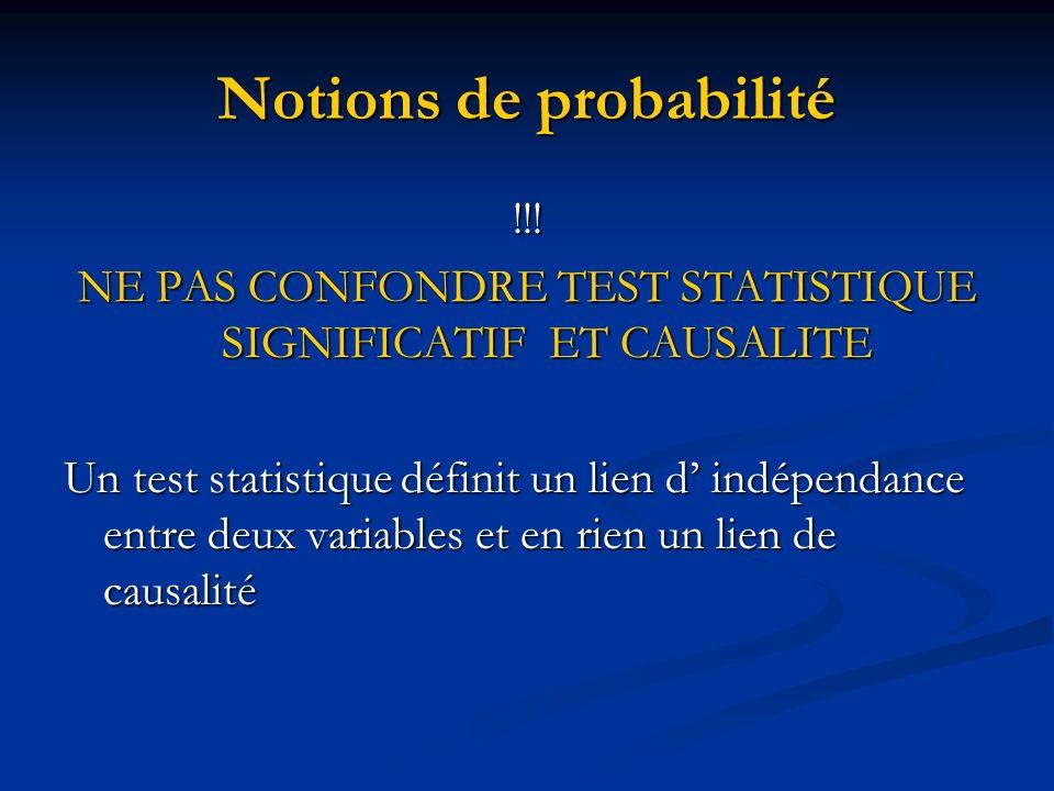 Notions de probabilité !!.