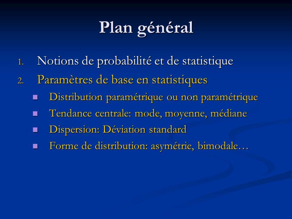 Plan général 1.Notions de probabilité et de statistique 2.