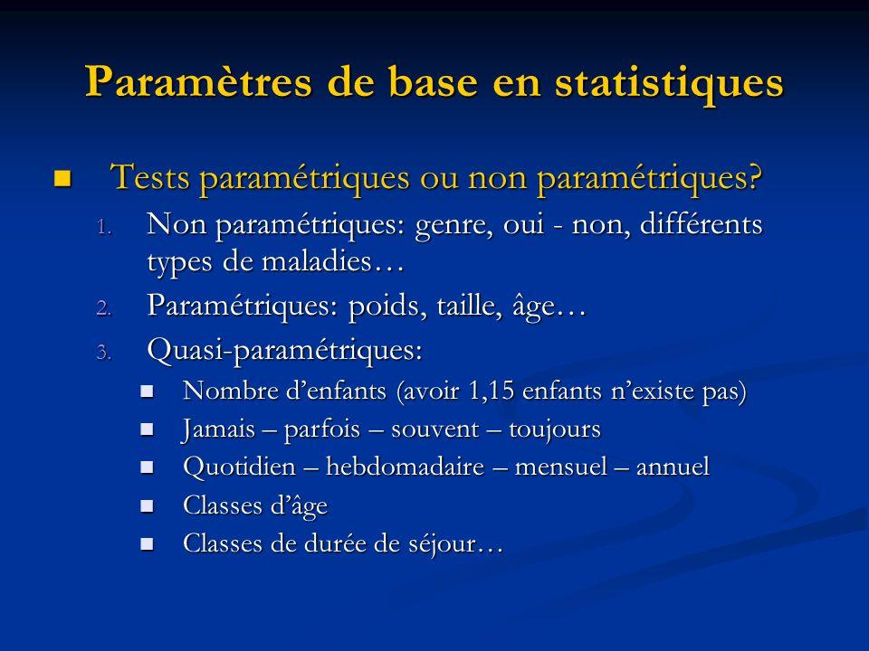 Paramètres de base en statistiques Tests paramétriques ou non paramétriques.
