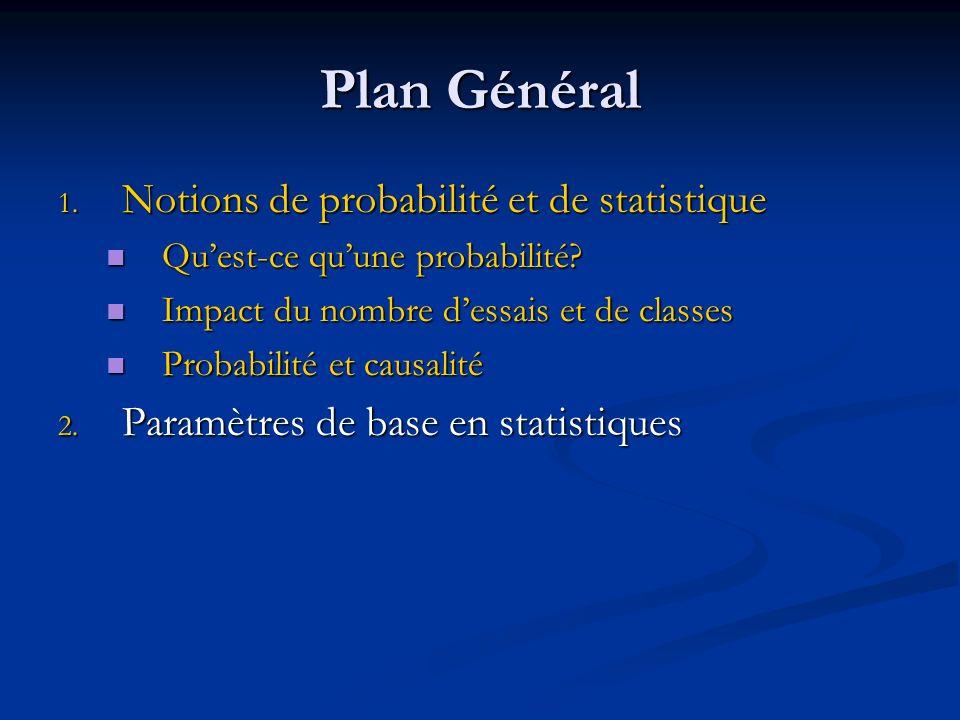 Notions de probabilité Quest-ce quune probabilité.