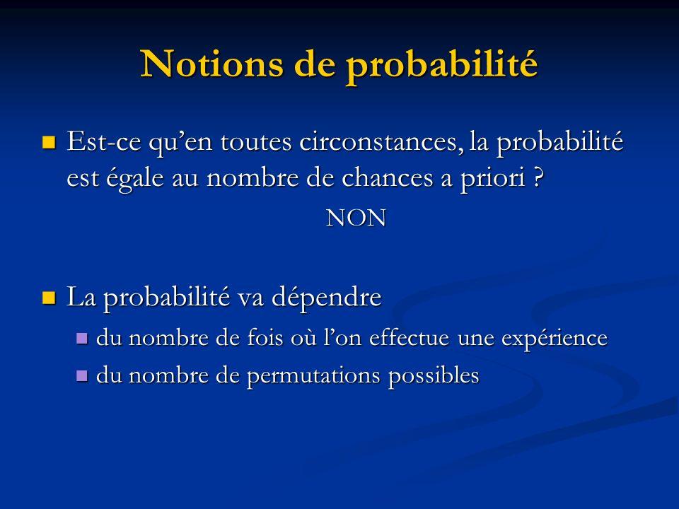 Notions de probabilité Est-ce quen toutes circonstances, la probabilité est égale au nombre de chances a priori .