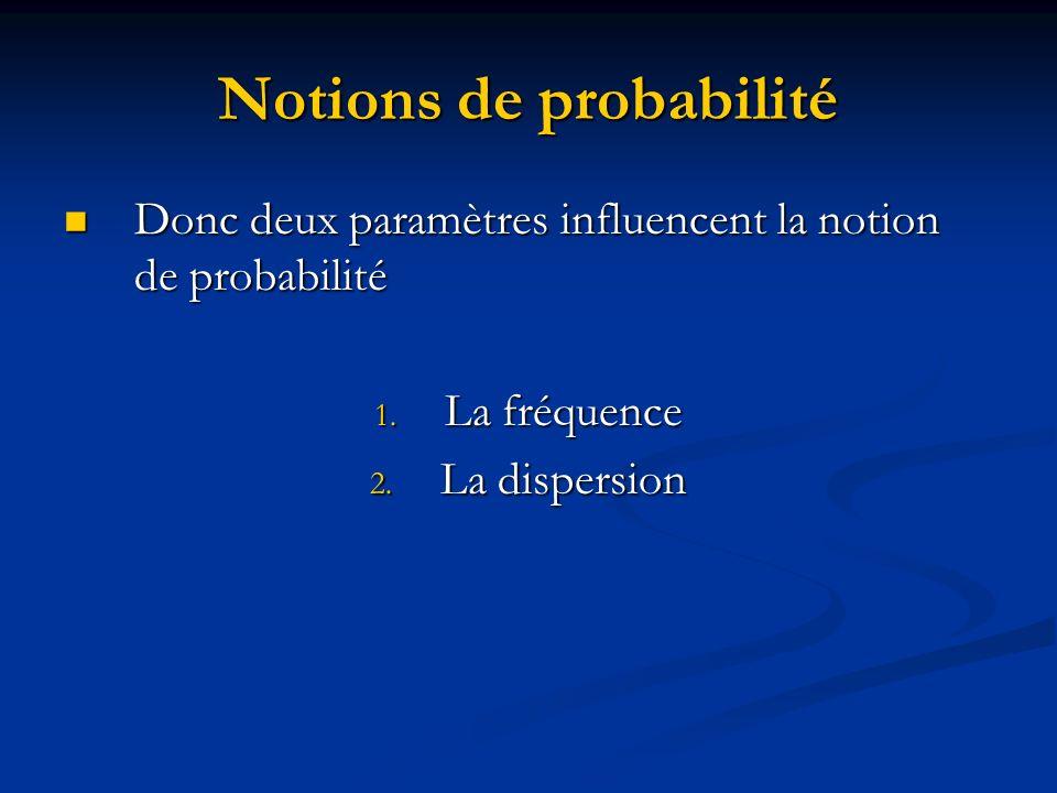 Paramètres de base en statistiques Asymétrie Asymétrie Plus une distribution est asymétrique plus on risque que le mode, la moyenne et la médiane ne se superposent pas.
