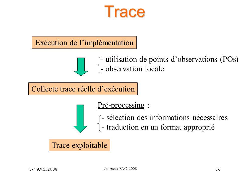 3-4 Avril 2008 Journées FAC 2008 16 Trace Exécution de limplémentation Collecte trace réelle dexécution Trace exploitable - sélection des informations
