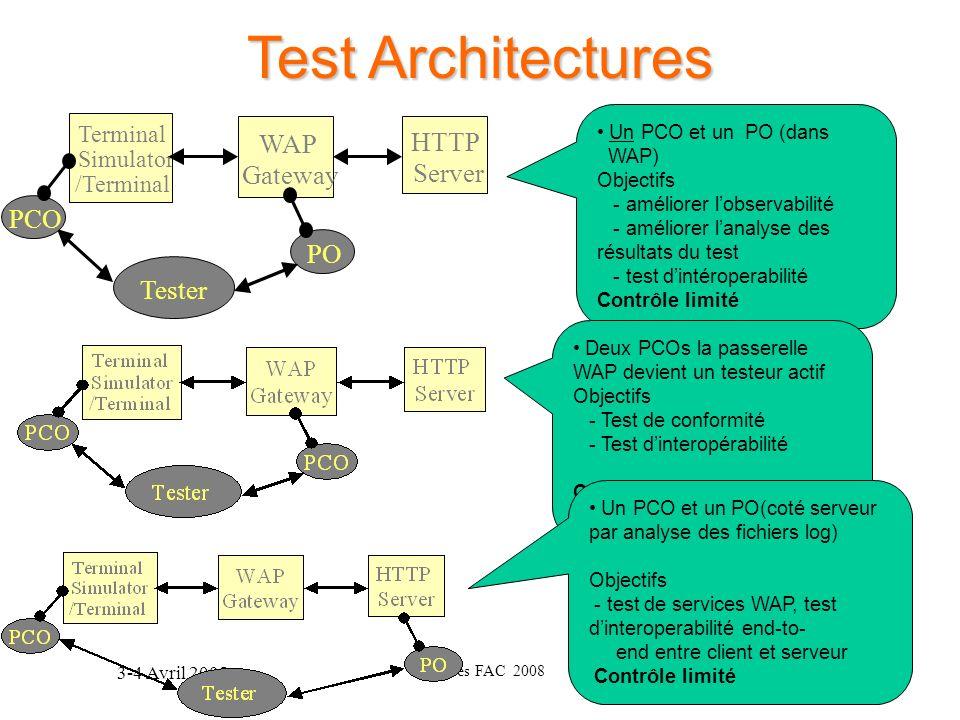 3-4 Avril 2008 Journées FAC 2008 25 Test Architectures Terminal Simulator /Terminal WAP Gateway HTTP Server Tester PCO PO Un PCO et un PO (dans WAP) O