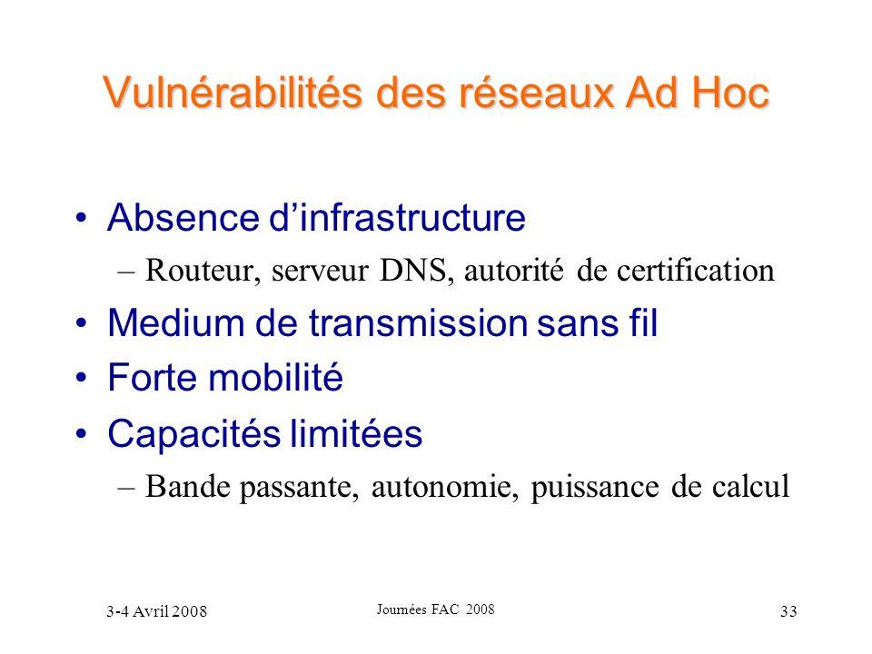 3-4 Avril 2008 Journées FAC 2008 33 Vuln é rabilit é s des r é seaux Ad Hoc Absence dinfrastructure –Routeur, serveur DNS, autorité de certification M