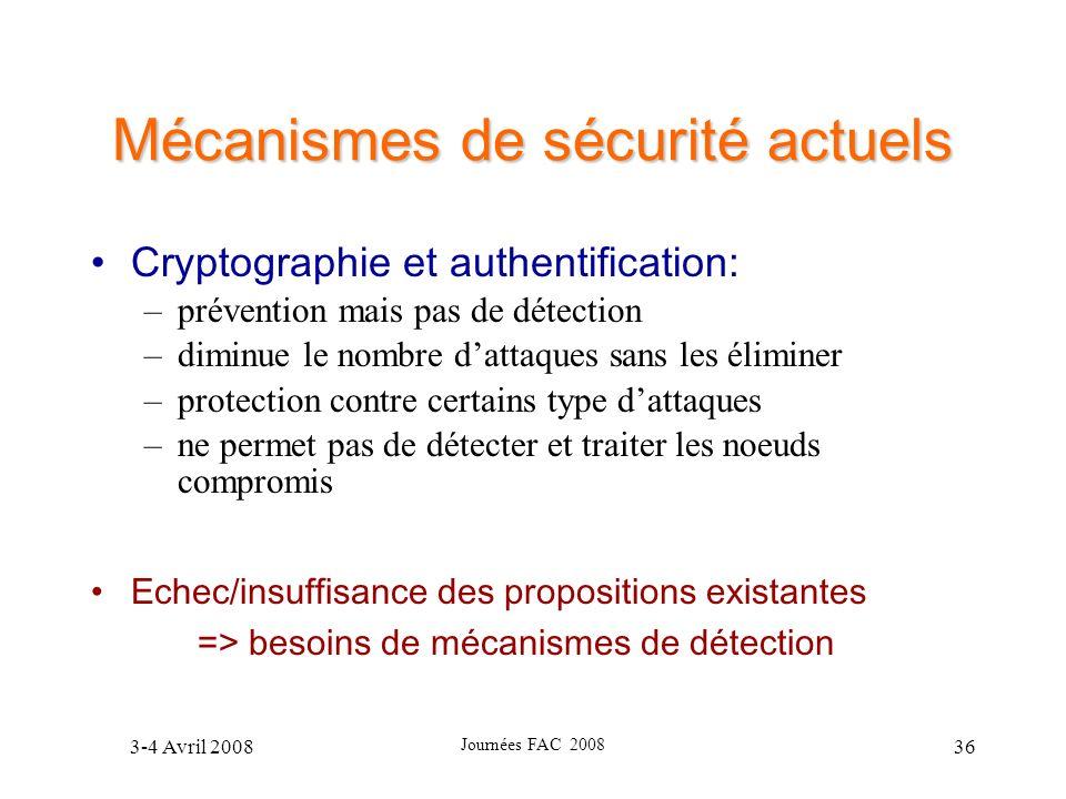 3-4 Avril 2008 Journées FAC 2008 36 Mécanismes de sécurité actuels Cryptographie et authentification: –prévention mais pas de détection –diminue le no