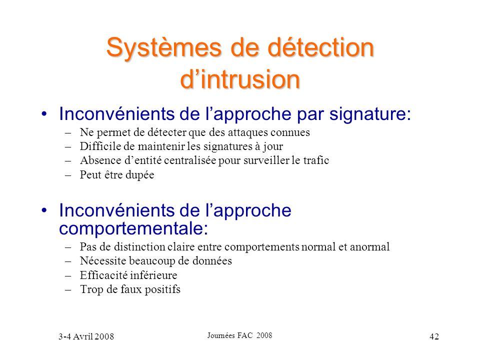 3-4 Avril 2008 Journées FAC 2008 42 Systèmes de détection dintrusion Inconvénients de lapproche par signature: –Ne permet de détecter que des attaques