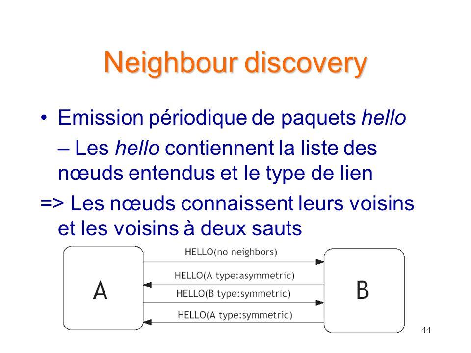 3-4 Avril 2008 Journées FAC 2008 44 Neighbour discovery Emission périodique de paquets hello – Les hello contiennent la liste des nœuds entendus et le