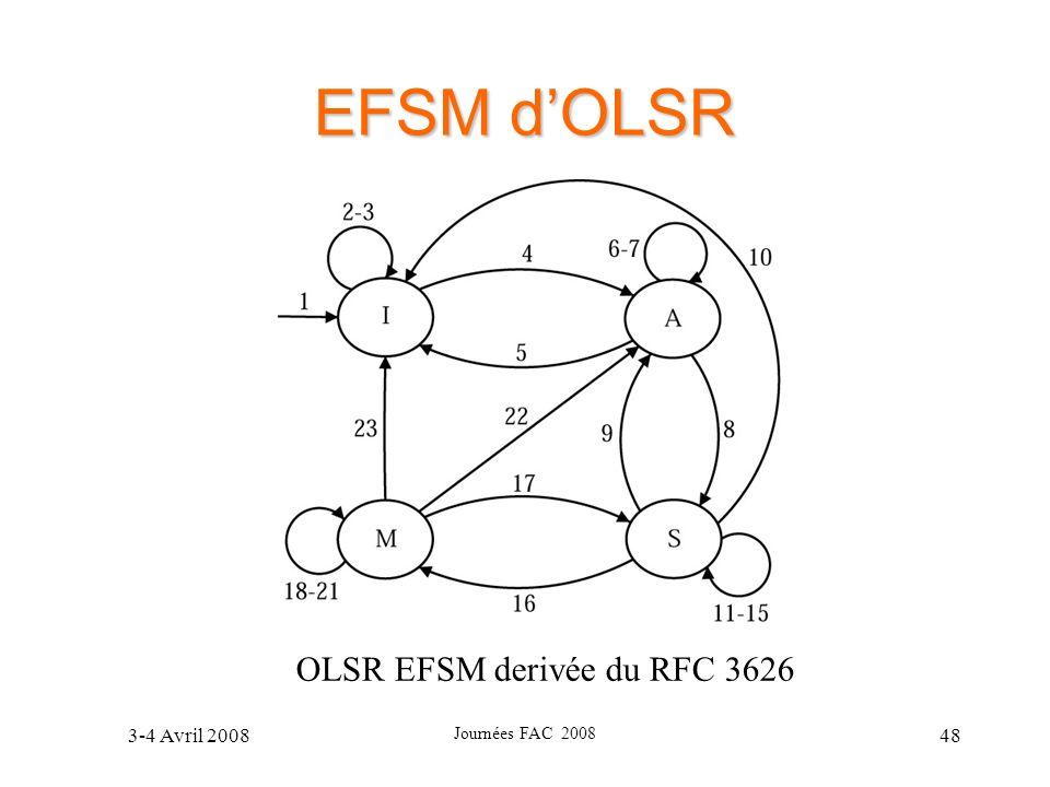 3-4 Avril 2008 Journées FAC 2008 48 EFSM dOLSR OLSR EFSM derivée du RFC 3626