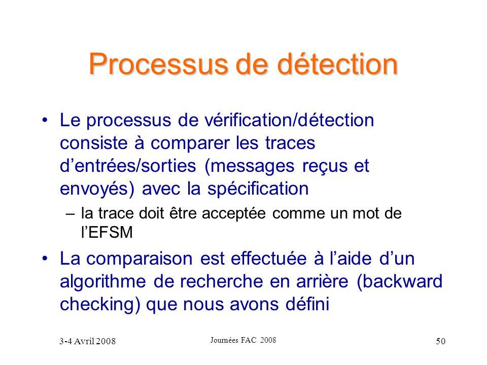 3-4 Avril 2008 Journées FAC 2008 50 Processus de détection Le processus de vérification/détection consiste à comparer les traces dentrées/sorties (mes
