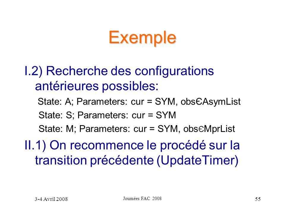 3-4 Avril 2008 Journées FAC 2008 55 Exemple I.2) Recherche des configurations antérieures possibles: State: A; Parameters: cur = SYM, obsЄAsymList Sta