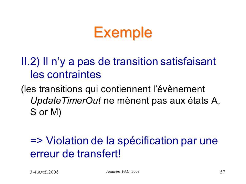 3-4 Avril 2008 Journées FAC 2008 57 Exemple II.2) Il ny a pas de transition satisfaisant les contraintes (les transitions qui contiennent lévènement U