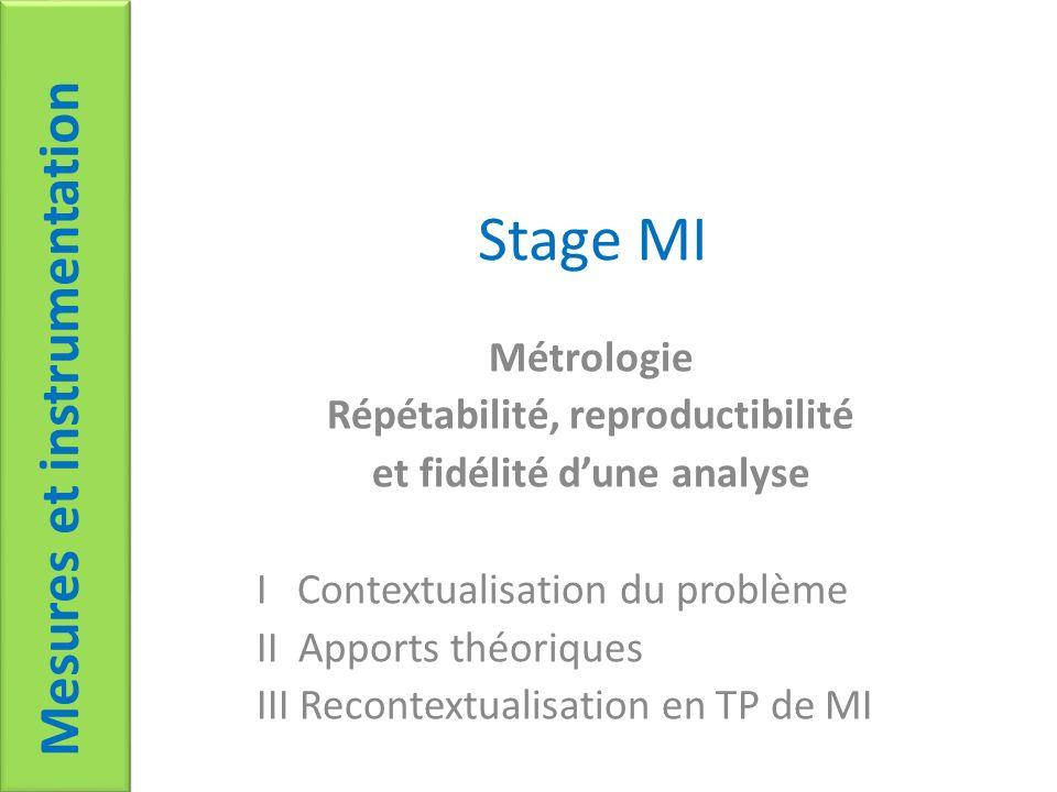 Stage MI Métrologie Répétabilité, reproductibilité et fidélité dune analyse I Contextualisation du problème II Apports théoriques III Recontextualisation en TP de MI Mesures et instrumentation