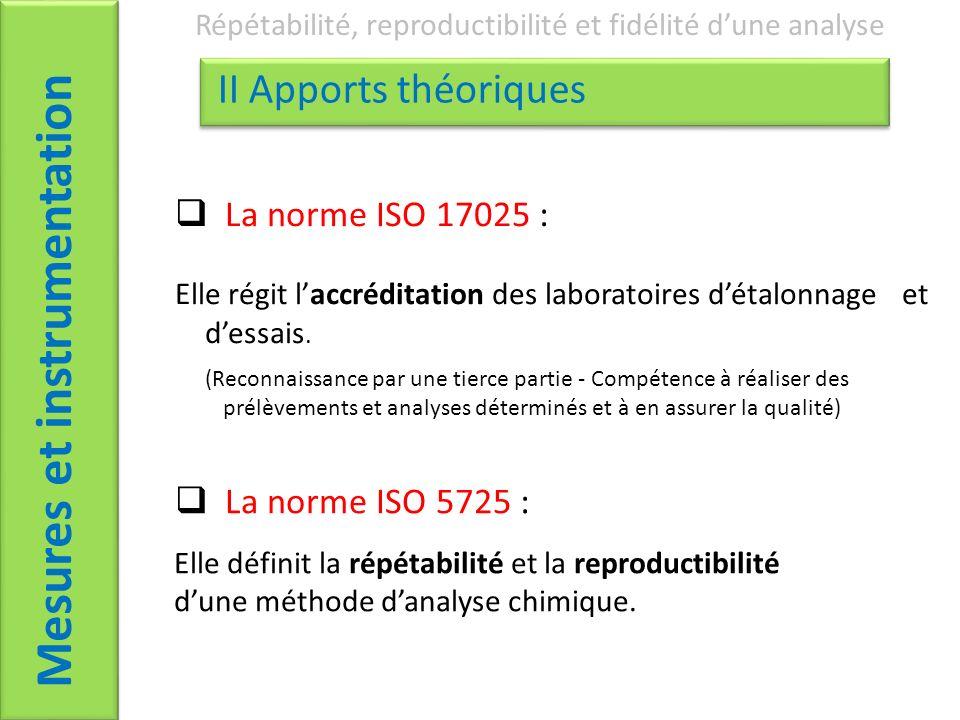 Mesures et instrumentation Répétabilité, reproductibilité et fidélité dune analyse II Apports théoriques La norme ISO 17025 : Elle régit laccréditation des laboratoires détalonnage et dessais.