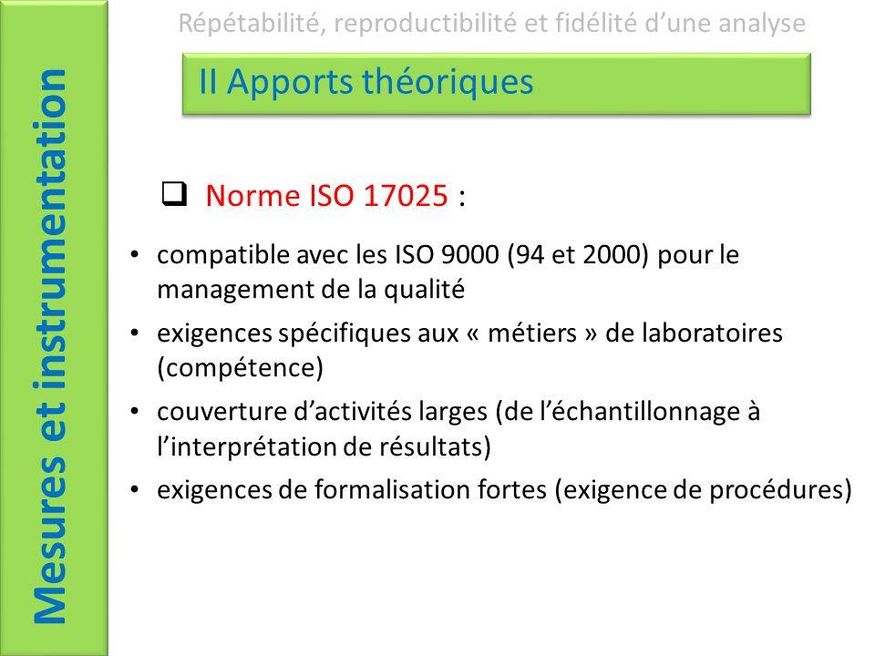 Mesures et instrumentation Répétabilité, reproductibilité et fidélité dune analyse II Apports théoriques Norme ISO 17025 : compatible avec les ISO 9000 (94 et 2000) pour le management de la qualité exigences spécifiques aux « métiers » de laboratoires (compétence) couverture dactivités larges (de léchantillonnage à linterprétation de résultats) exigences de formalisation fortes (exigence de procédures)