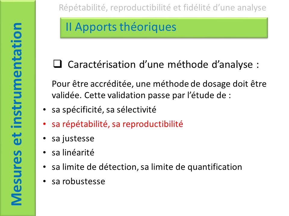 Mesures et instrumentation Répétabilité, reproductibilité et fidélité dune analyse II Apports théoriques Caractérisation dune méthode danalyse : Pour être accréditée, une méthode de dosage doit être validée.