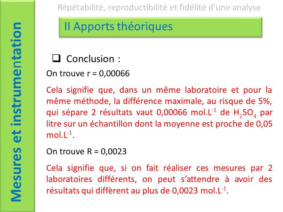 Mesures et instrume n tation Répétabilité, reproductibilité et fidélité dune analyse II Apports théoriques Conclusion : On trouve r = 0,00066 Cela signifie que, dans un même laboratoire et pour la même méthode, la différence maximale, au risque de 5%, qui sépare 2 résultats vaut 0,00066 mol.L -1 de H 2 SO 4 par litre sur un échantillon dont la moyenne est proche de 0,05 mol.L -1.