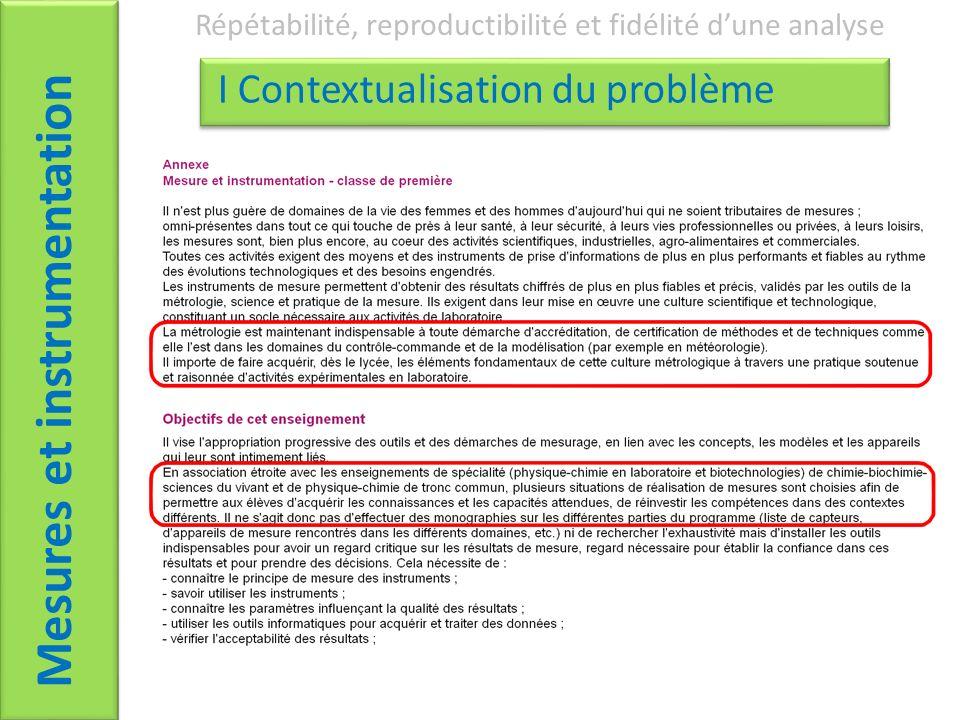 Répétabilité, reproductibilité et fidélité dune analyse I Contextualisation du problème