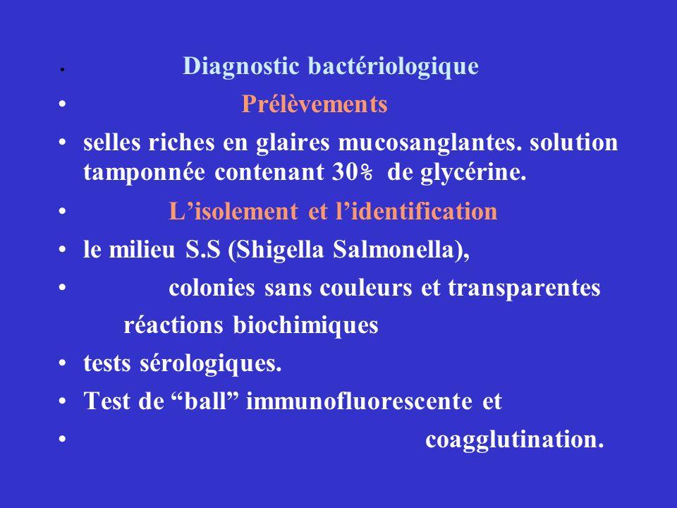 Diagnostic bactériologique Prélèvements selles riches en glaires mucosanglantes. solution tamponnée contenant 30 % de glycérine. Lisolement et lidenti