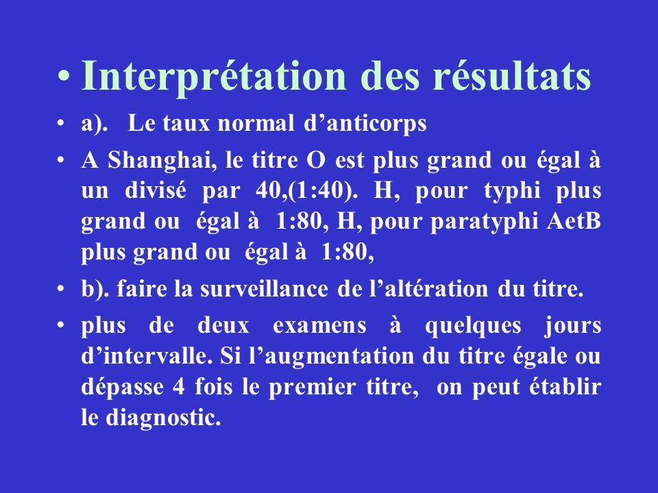 Interprétation des résultats a). Le taux normal danticorps A Shanghai, le titre O est plus grand ou égal à un divisé par 40,(1:40). H, pour typhi plus