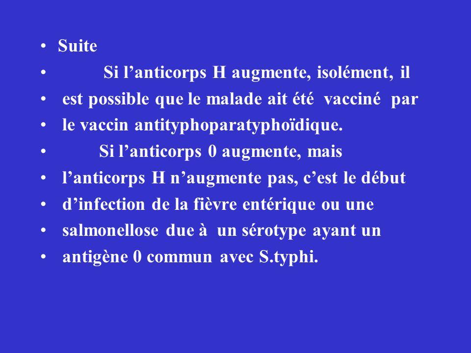 Suite Si lanticorps H augmente, isolément, il est possible que le malade ait été vacciné par le vaccin antityphoparatyphoïdique. Si lanticorps 0 augme