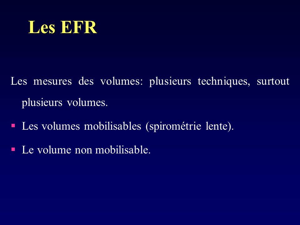 Les mesures des volumes: plusieurs techniques, surtout plusieurs volumes.