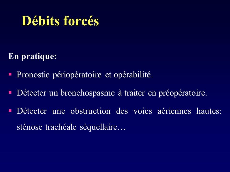 En pratique: Pronostic périopératoire et opérabilité.