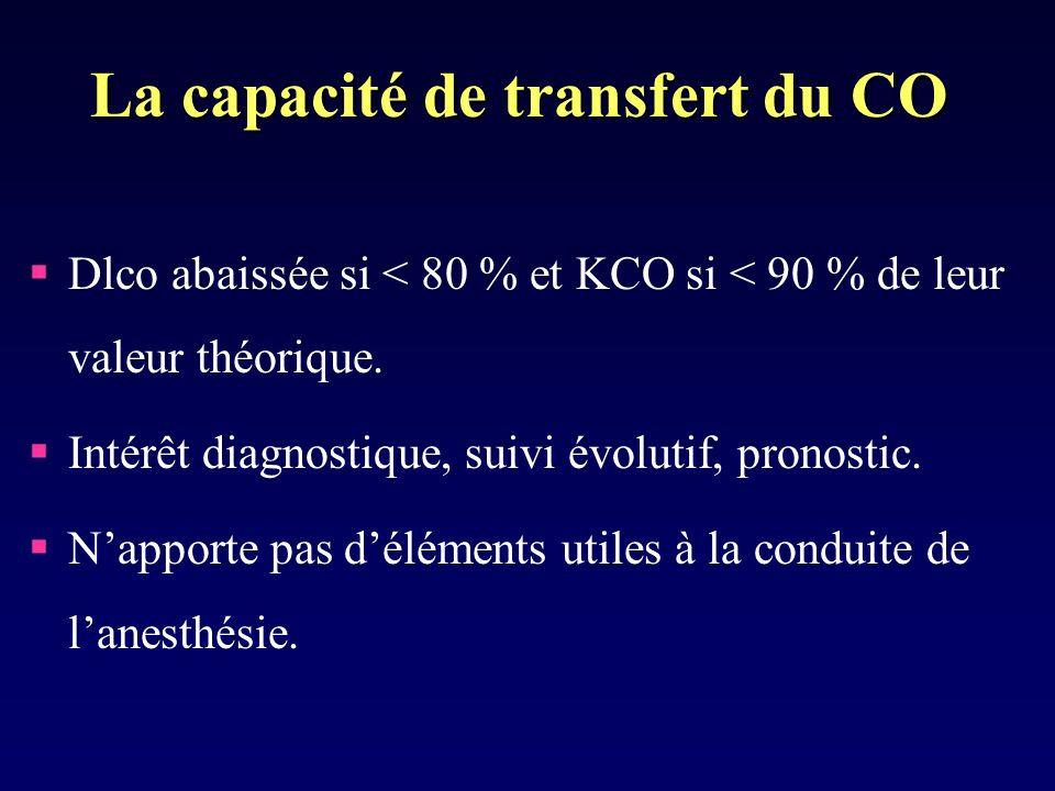 La capacité de transfert du CO Dlco abaissée si < 80 % et KCO si < 90 % de leur valeur théorique.