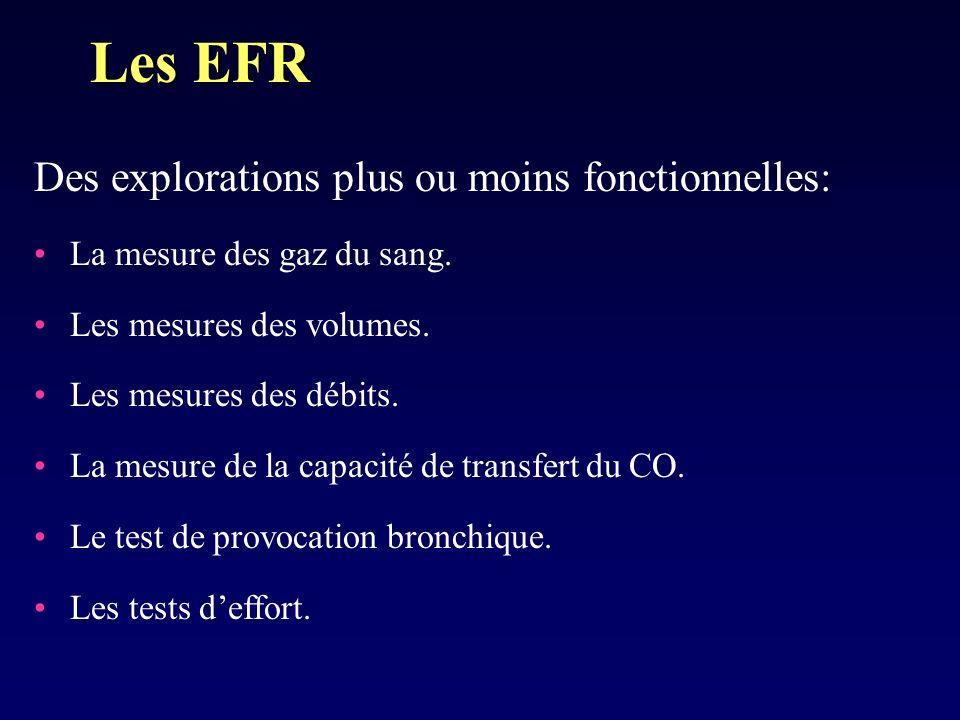 Des explorations plus ou moins fonctionnelles: La mesure des gaz du sang.
