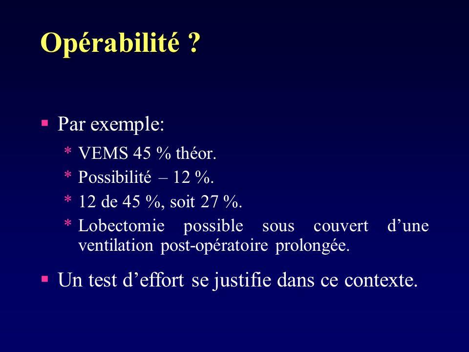 Opérabilité .Par exemple: *VEMS 45 % théor. *Possibilité – 12 %.