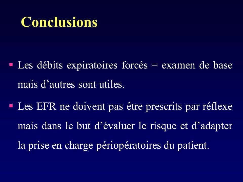 Conclusions Les débits expiratoires forcés = examen de base mais dautres sont utiles.