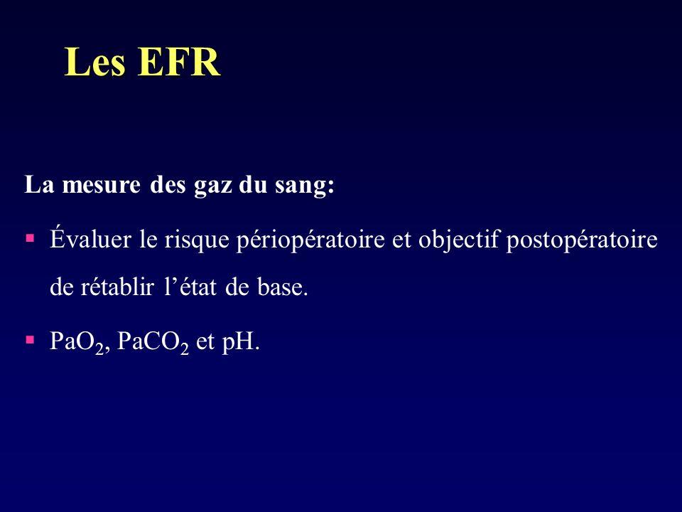 La mesure des gaz du sang: Évaluer le risque périopératoire et objectif postopératoire de rétablir létat de base.