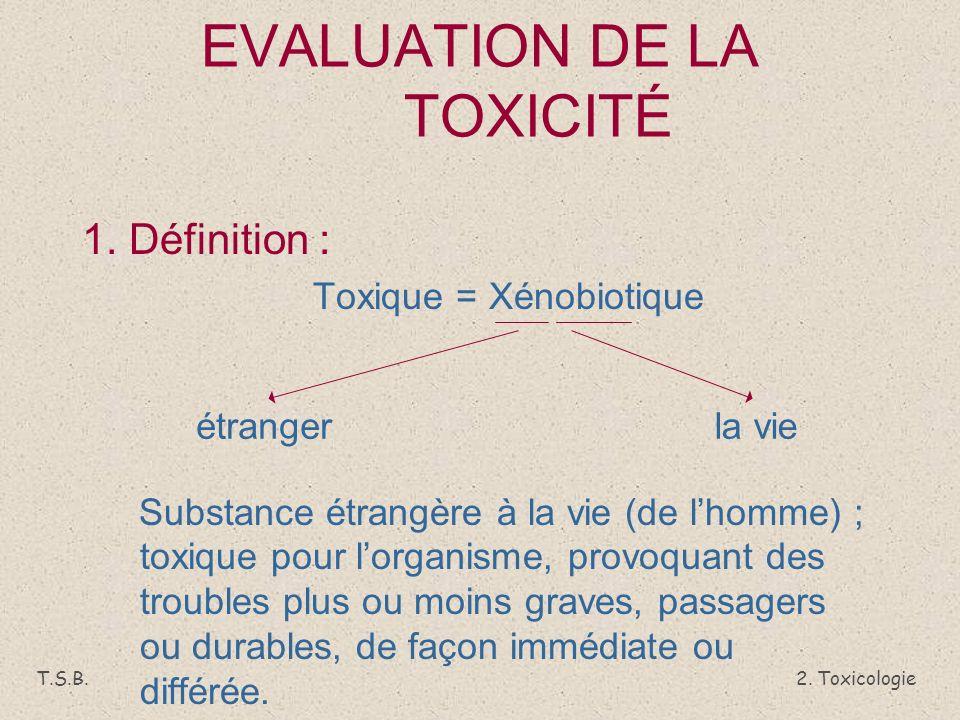 2.Toxicologie T.S.B. EVALUATION DE LA TOXICITÉ 1.