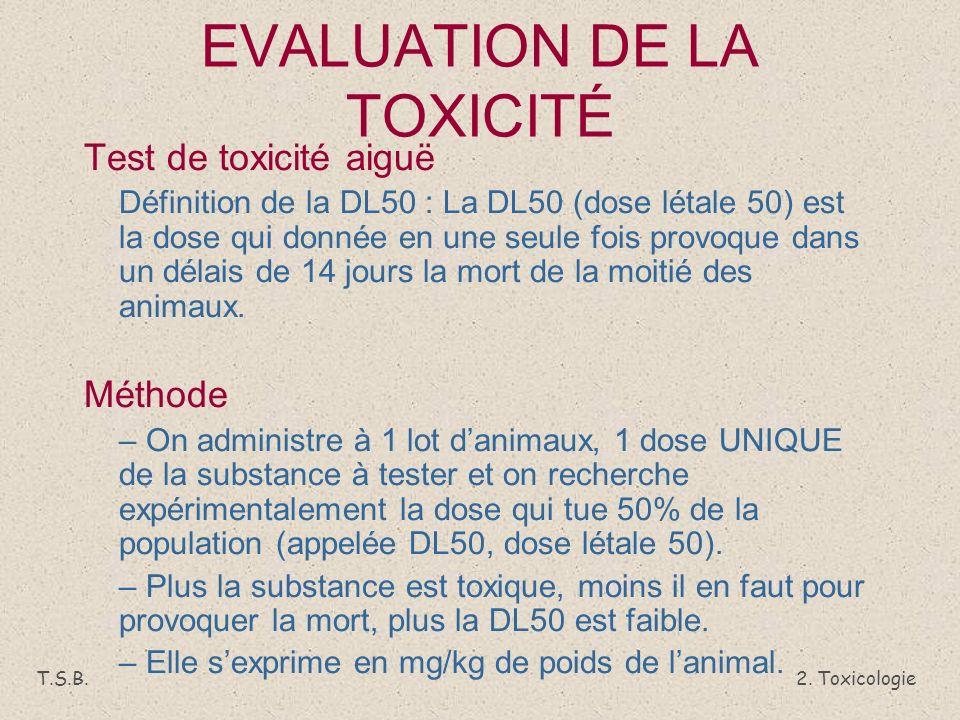 2.Toxicologie T.S.B.