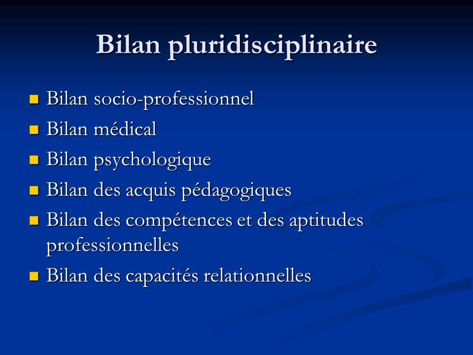 Bilan pluridisciplinaire Bilan socio-professionnel Bilan socio-professionnel Bilan médical Bilan médical Bilan psychologique Bilan psychologique Bilan