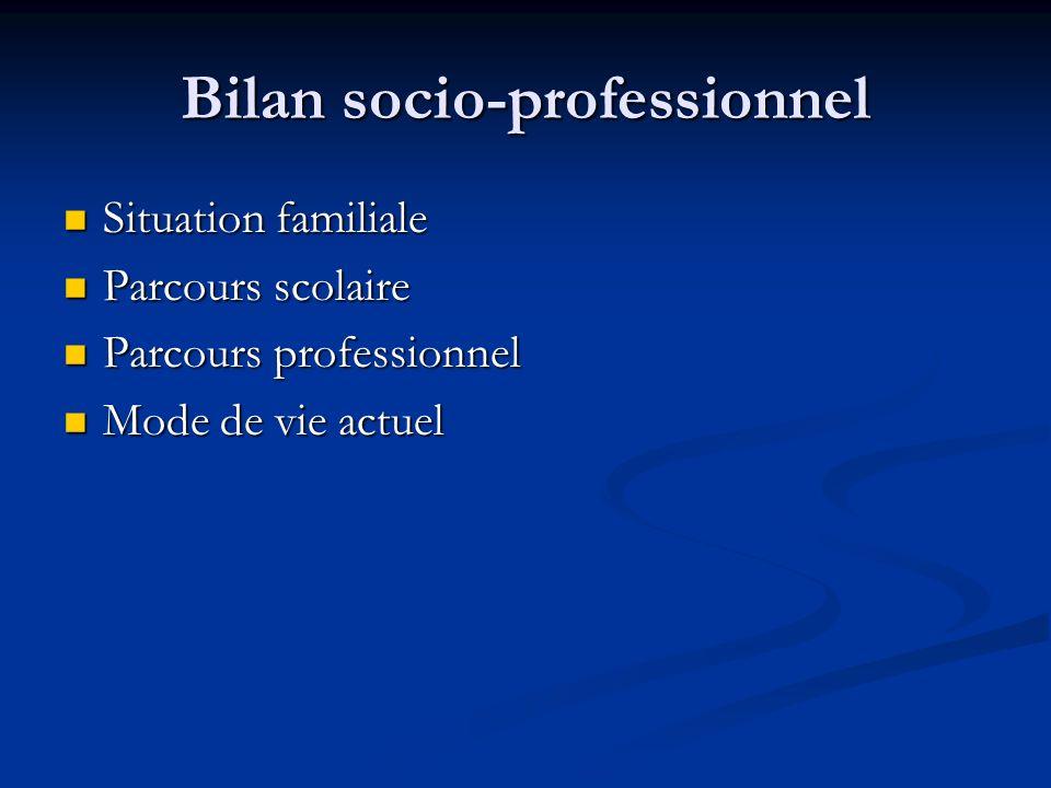Bilan socio-professionnel Situation familiale Situation familiale Parcours scolaire Parcours scolaire Parcours professionnel Parcours professionnel Mo