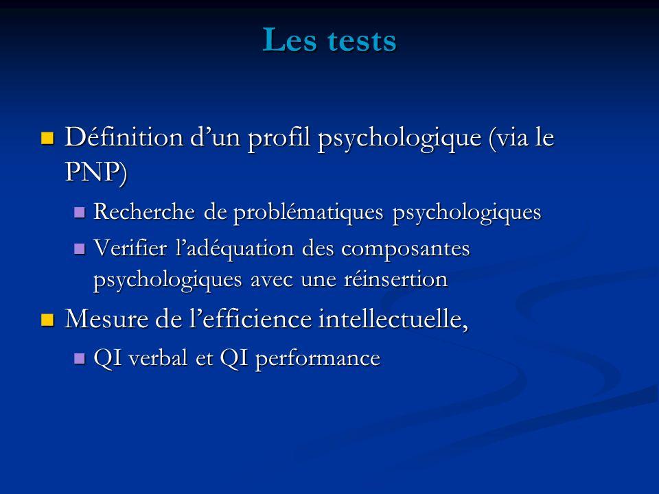 Les tests Définition dun profil psychologique (via le PNP) Définition dun profil psychologique (via le PNP) Recherche de problématiques psychologiques