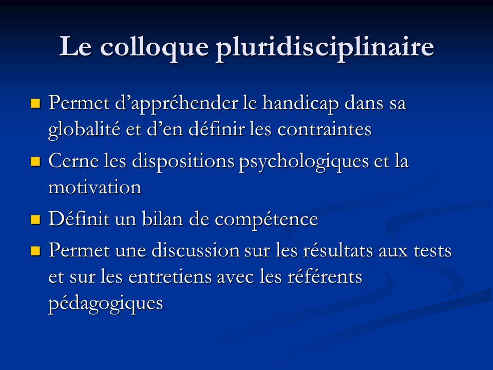 Le colloque pluridisciplinaire Permet dappréhender le handicap dans sa globalité et den définir les contraintes Permet dappréhender le handicap dans s