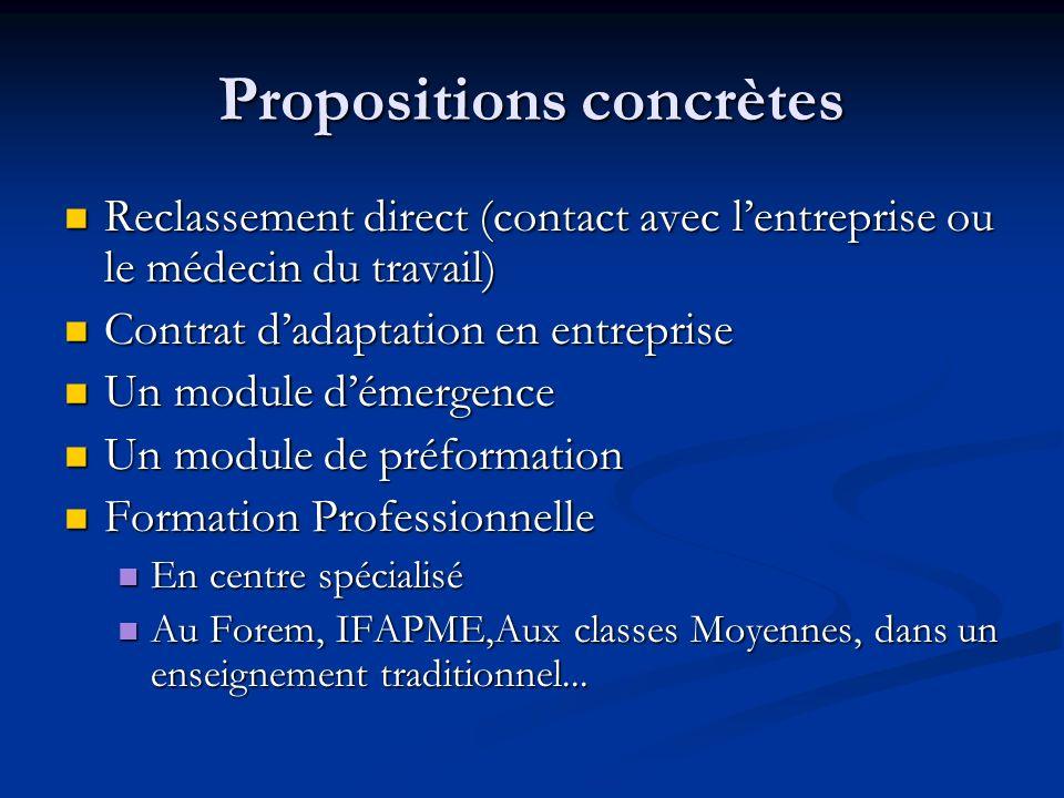 Propositions concrètes Reclassement direct (contact avec lentreprise ou le médecin du travail) Reclassement direct (contact avec lentreprise ou le méd